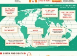 mankind the story of all of us infographic