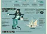 mankind the story of all of us exploration infographic