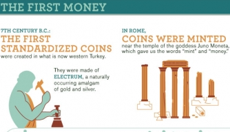 mankind the story of all of us money infographic