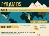 mankind the story of all of us pyramids infographic