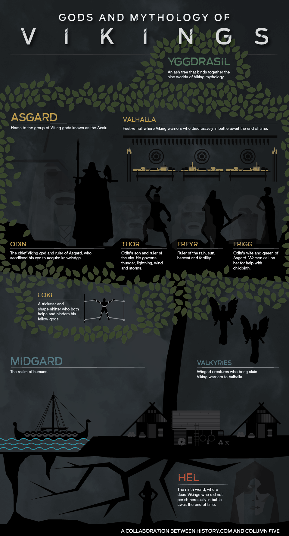 vikings__infographic