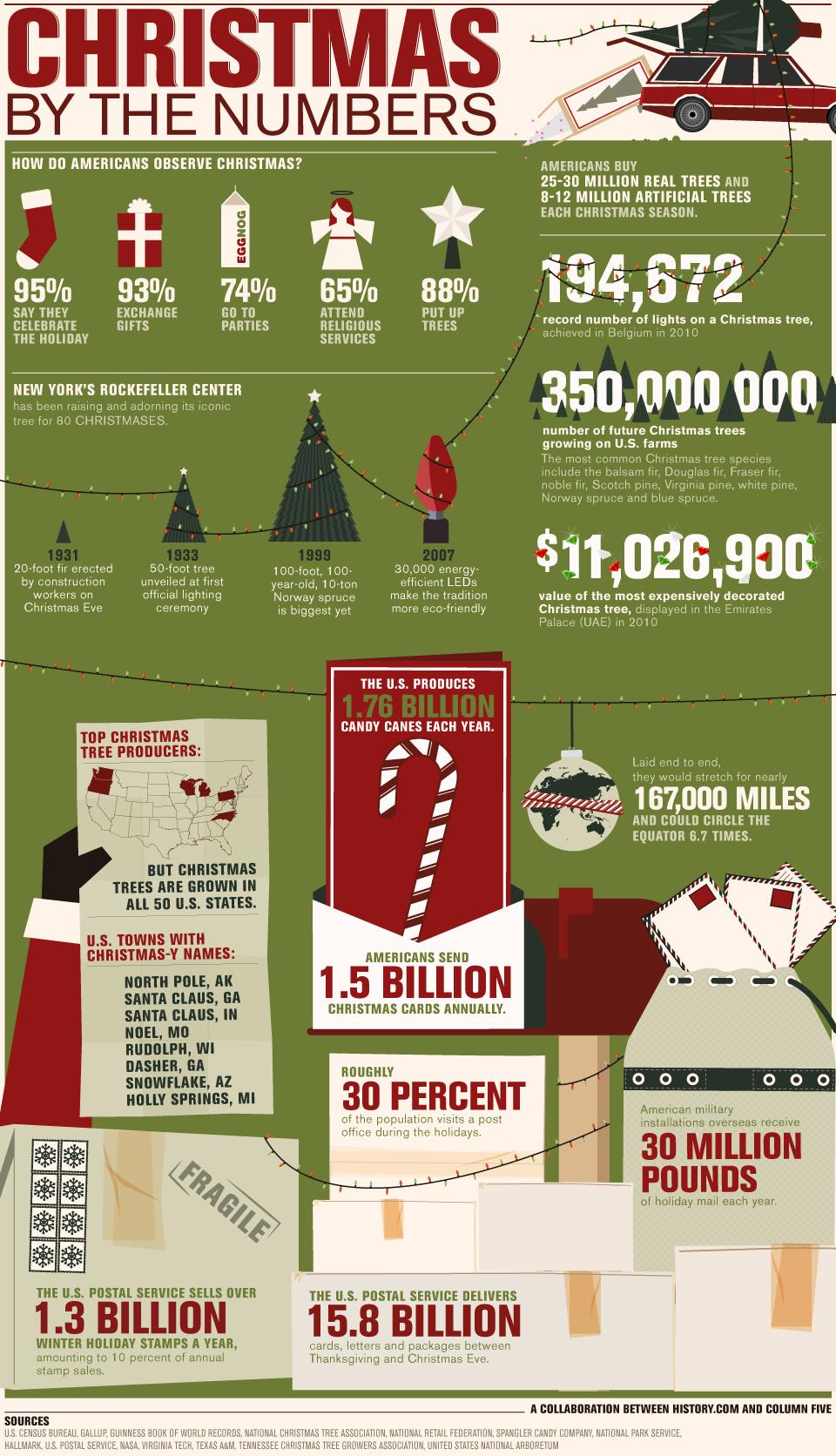 Christmas Facts - Christmas Infographic