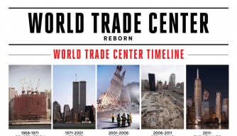 world trade center reborn ground zero infographic