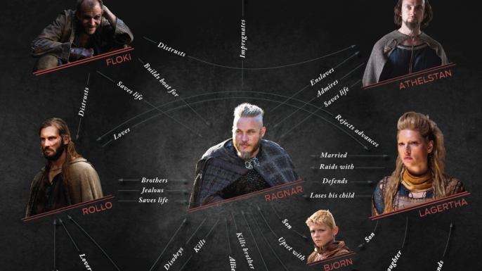Vikings Season 1 Infographic