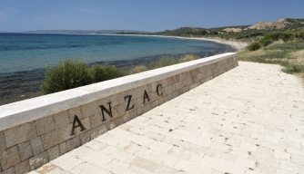 What was ANZAC?