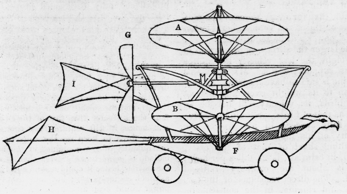 Sir George Cayleys proposed Aerial Carriage of 1843. (Credit: SSPL/Getty Images)