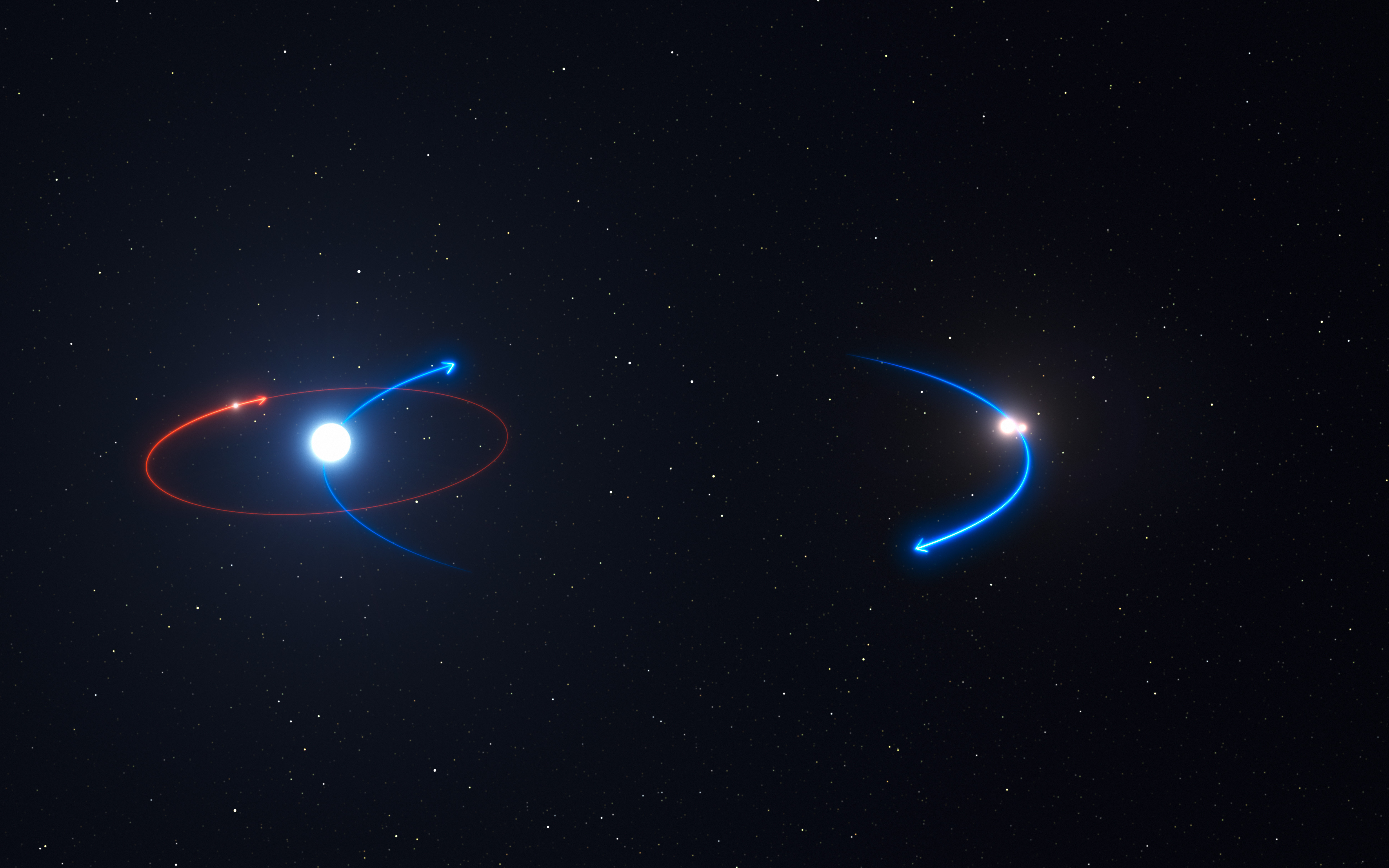 newly discovered planet has three suns in the headlines this graphic shows the orbit of the planet in the hd 131399 system red line