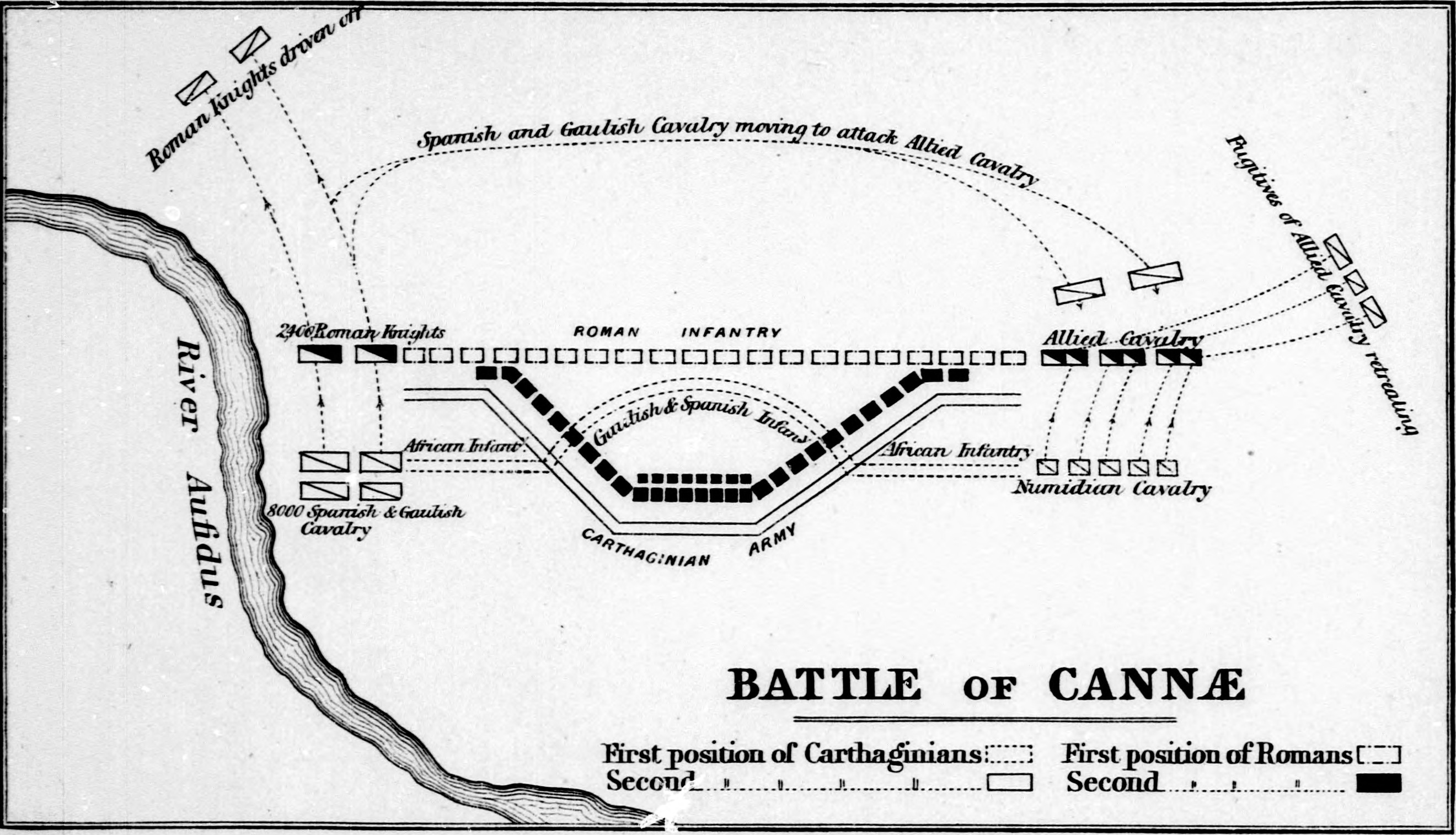 battle of cannae History: book iii: 107-118 107: thus through all that winter and spring the two armies remained encamped facing each other but when the season for the new harvest was come, hannibal began.