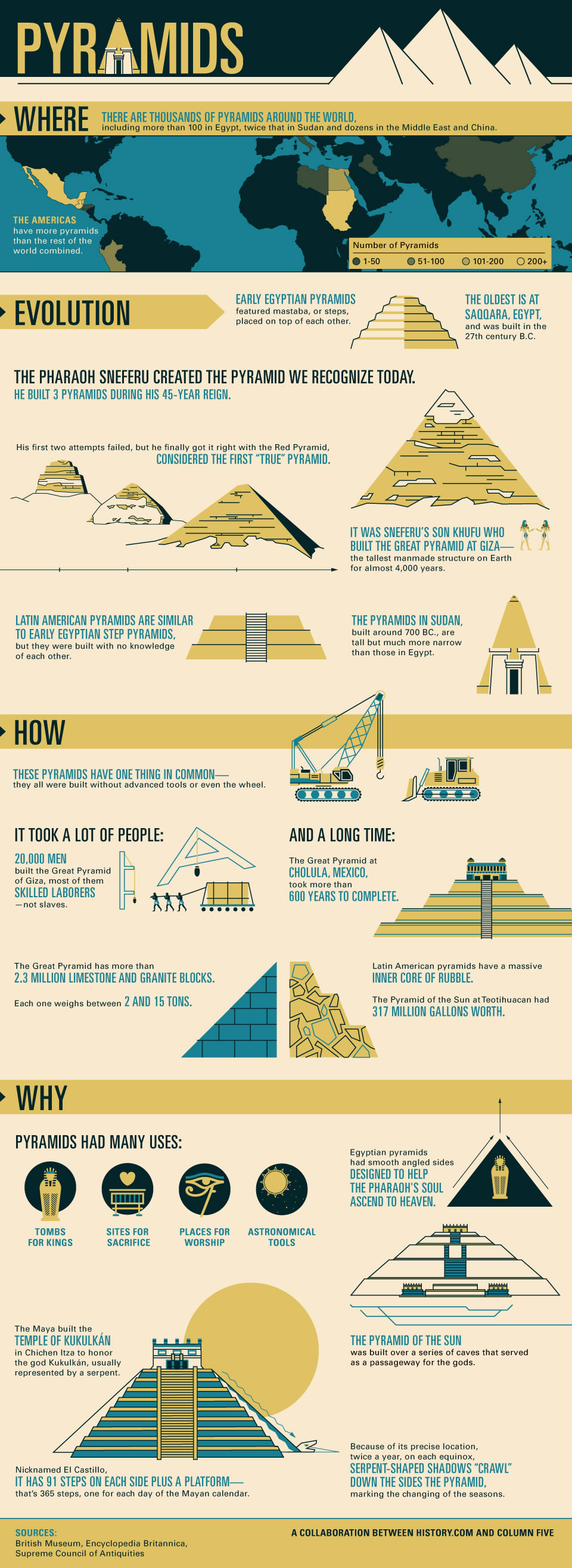 Ancient egypt history of pyramids interactive history mankind the story of all of us pyramids infographic gumiabroncs Images