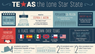 Battle Of San Jacinto Facts Summary HISTORYcom - Why is texas called the lone star state