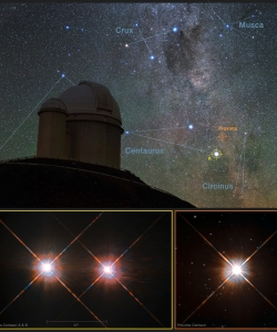 This picture combines a view of the southern skies over the ESO 3.6-metre telescope at the La Silla Observatory in Chile with images of the stars Proxima Centauri (lower-right) and the double star Alpha Centauri AB (lower-left) from the NASA/ESA Hubble Space Telescope. Proxima Centauri is the closest star to the Solar System and is orbited by the planet Proxima b, which was discovered using the HARPS instrument on the ESO 3.6-metre telescope. (Credit: Y. Beletsky / ESO / ESA / NASA/M. Zamani)