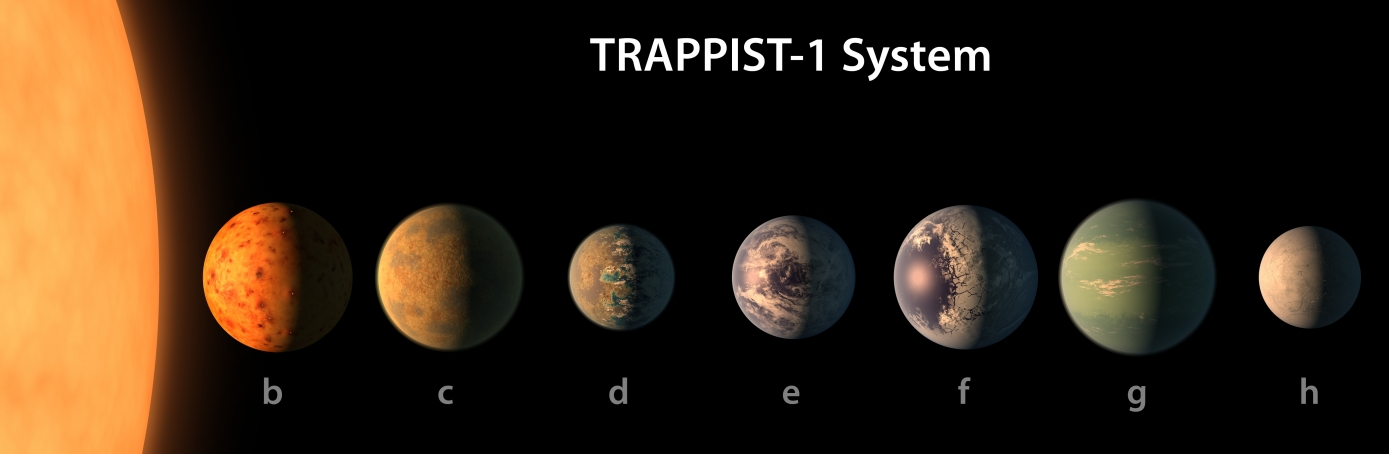 This artist's concept shows what the TRAPPIST-1 planetary system may look like, based on available data about the planets' diameters, masses and distances from the host star. (Credit: NASA/JPL-Caltech/R. Hurt, T. Pyle (IPAC)