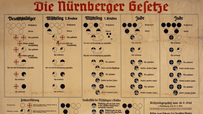 A copy of the Nazi-issued Nuremberg Laws. (Credit: Fine Art Images/Heritage Images/Getty Images)