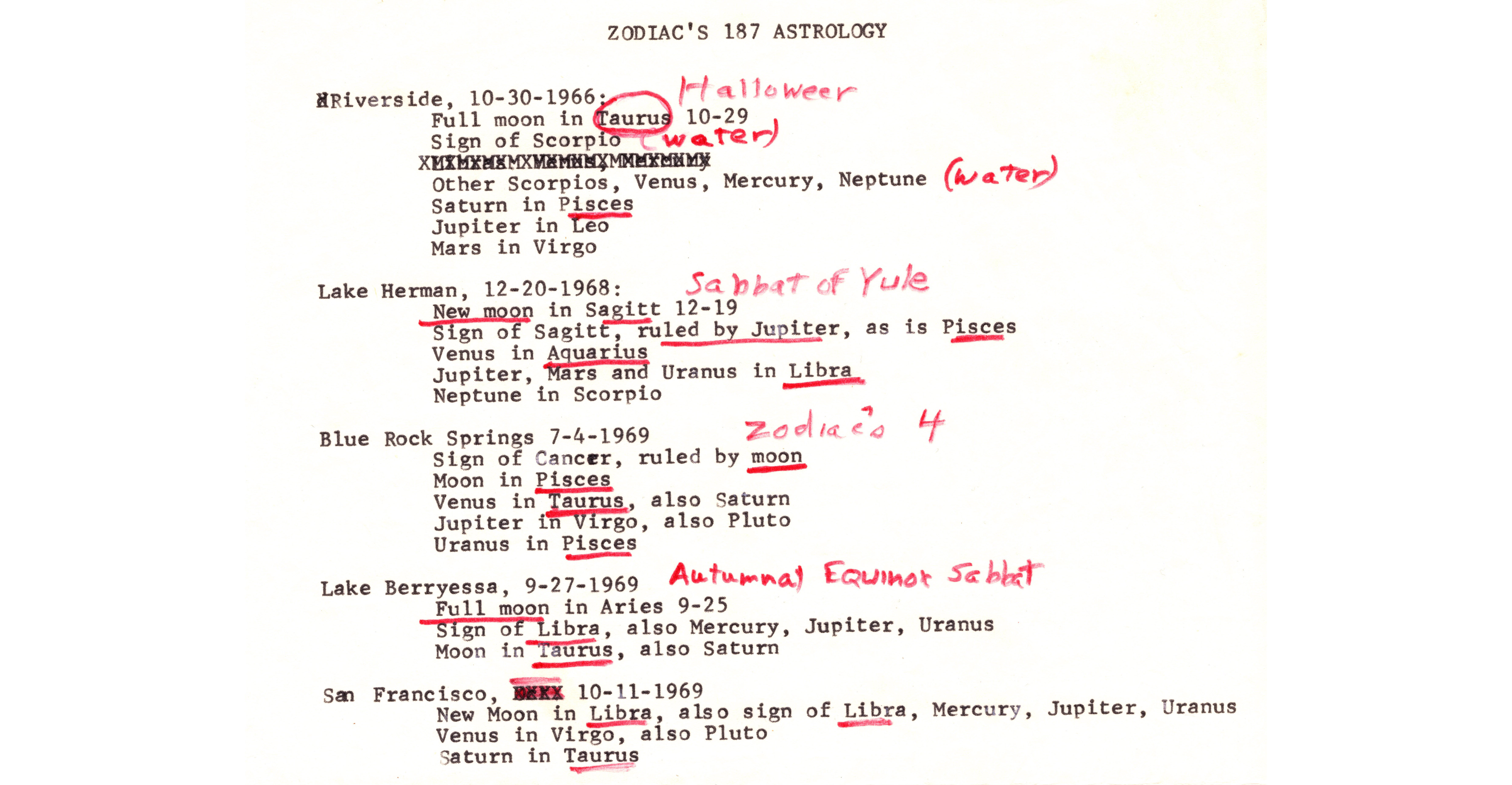 First look exclusive documents from a zodiac killer reporter history the zodiac killers murders and their possible astrology connections stopboris Choice Image