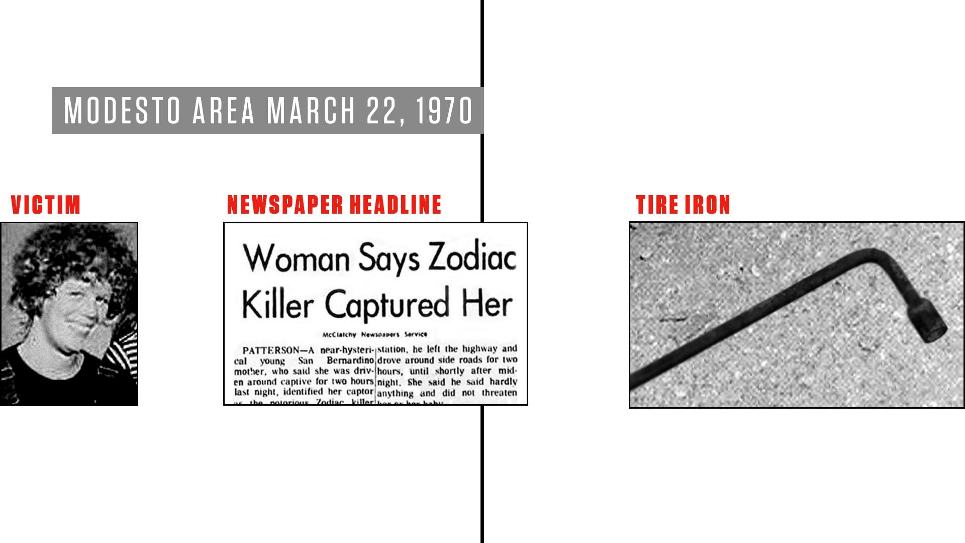 Zodiac_timeline_1920x1080_kathleenJohn2