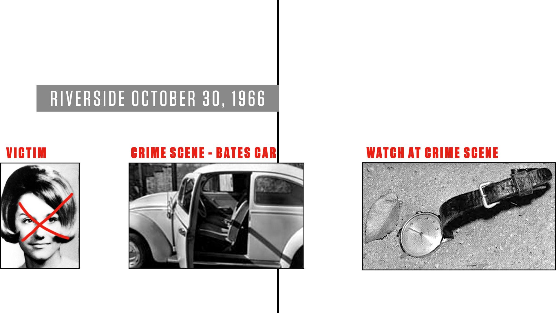 The Zodiac Killer A Timeline History