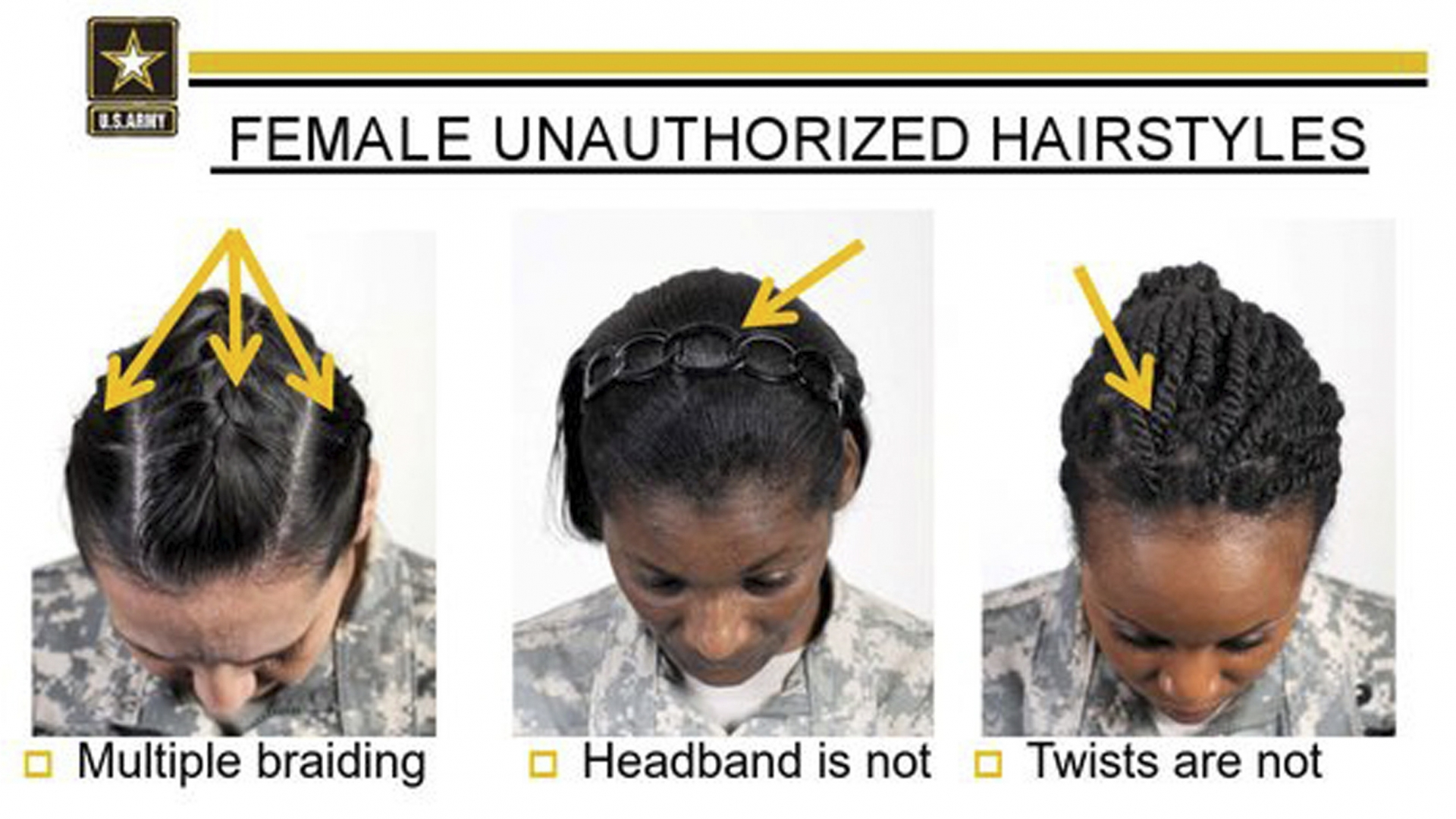 (Credit: US Army/The New York Times/Redux)