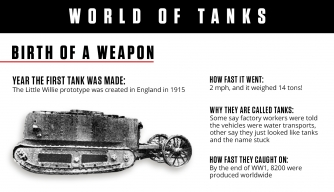 Deconstructing the History of the Unstoppable World of Tanks